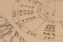 imagem mapa astral